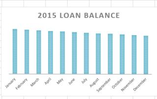 2015 Balance.PNG